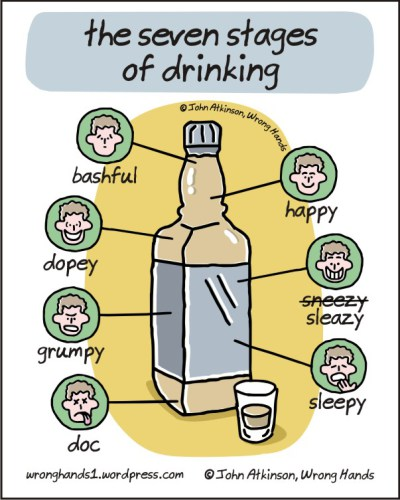 funny pics, seven stages of drinking