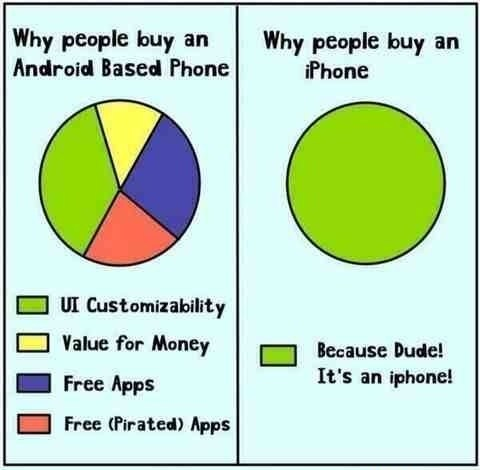 apple funny pictures