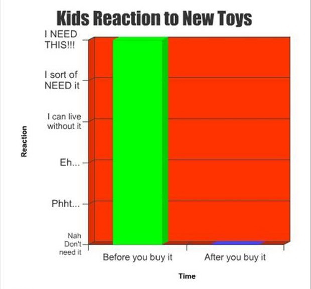 kids humor, funny pics, lol pics, so true