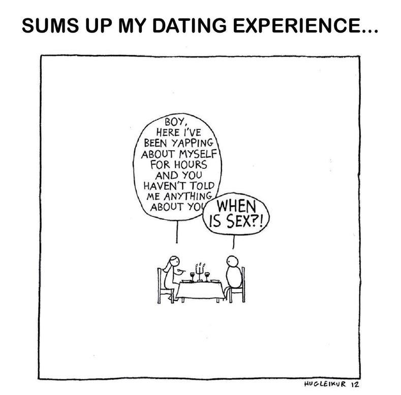 Religious dating questions