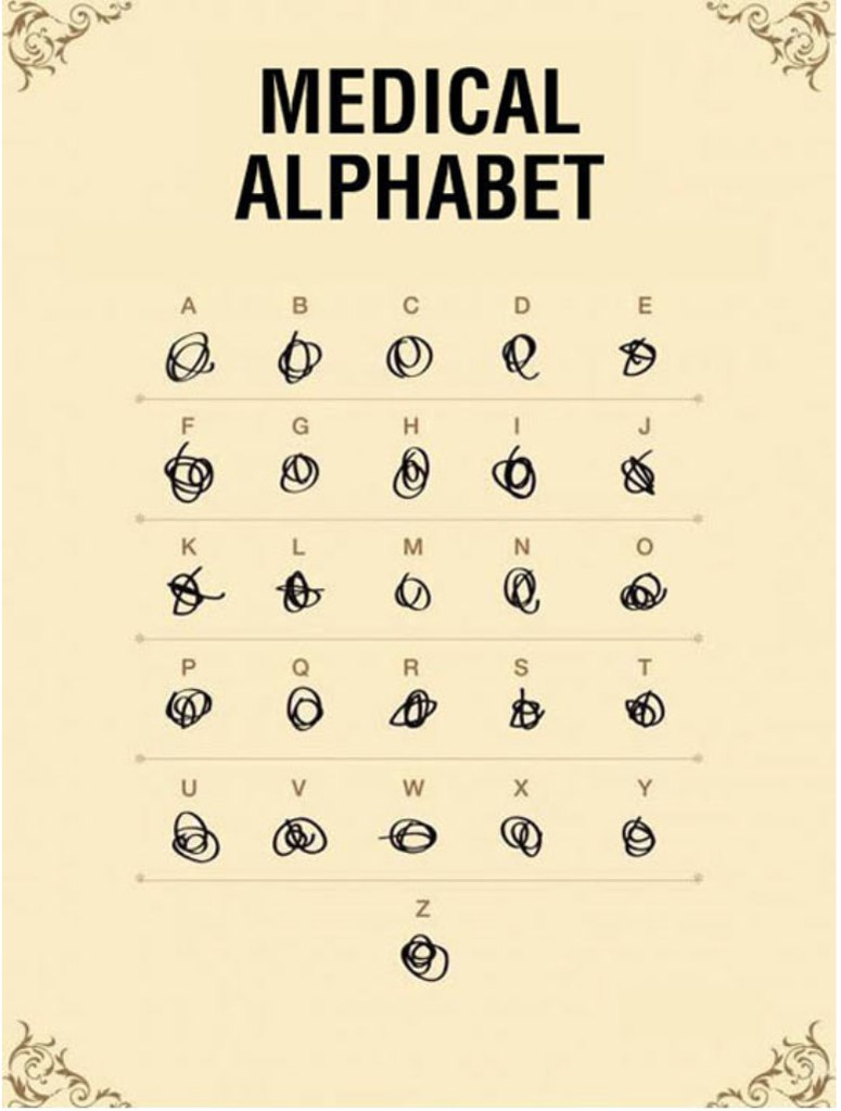 funny pics, lol pics, medical alphabet, doctors humor