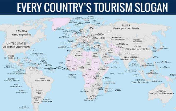 Tourism Slogan Infographic