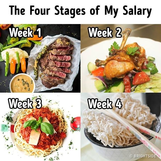 The Four Stages Of My Salary